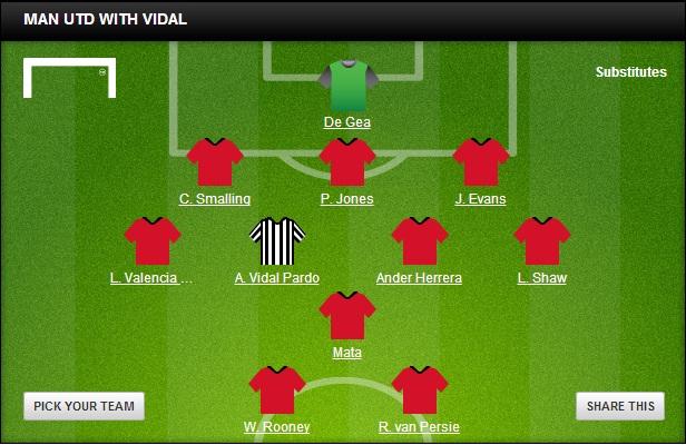 Đội hình dự kiến của Man United khi có Vidal