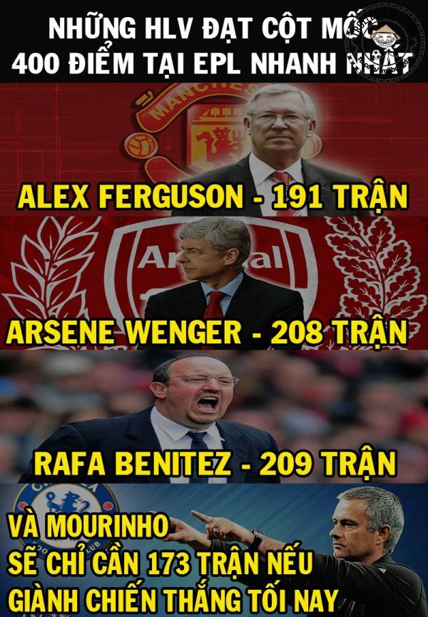 Mourinho lại sắp có kỉ lục mới