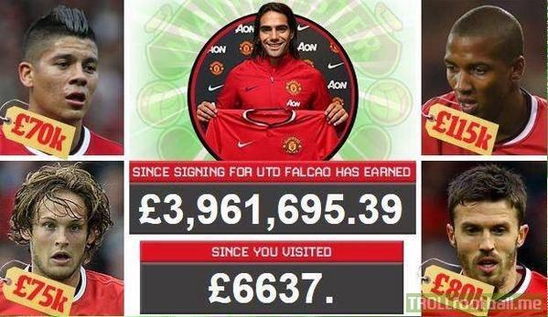 Man United dạo này mất hơi bị lắm tiền oan