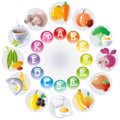 Bổ sung vitamin tăng cường khả năng hóa giải các độc tố cho cơ thể