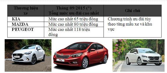Giá nhiều mẫu xe Thaco phân phối trong tháng 9 cũng giảm đáng kể. Ảnh minh họa