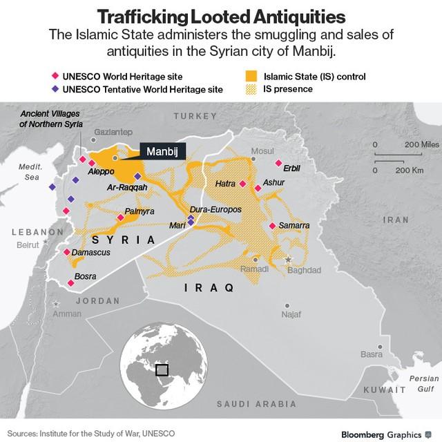 Bản đồ thu thập cổ vật trên lãnh thổ Syria.