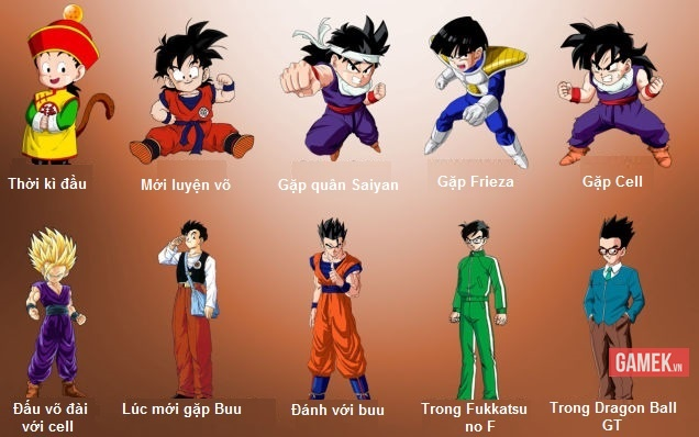 Sự thay đổi của các nhân vật Dragon Ball qua từng thời kì