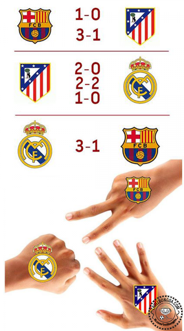 Vòng tròn La Liga