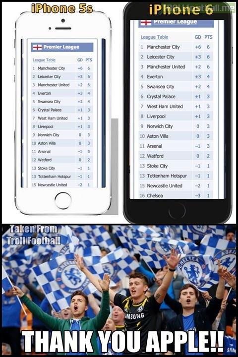 Còn CĐV Chelsea phải dùng điện thoại siêu dài để xem được tên đội bóng của mình trên BXH.