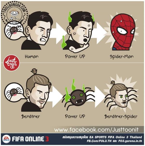 Bạn muốn được Bendtner truyền sức mạnh không?