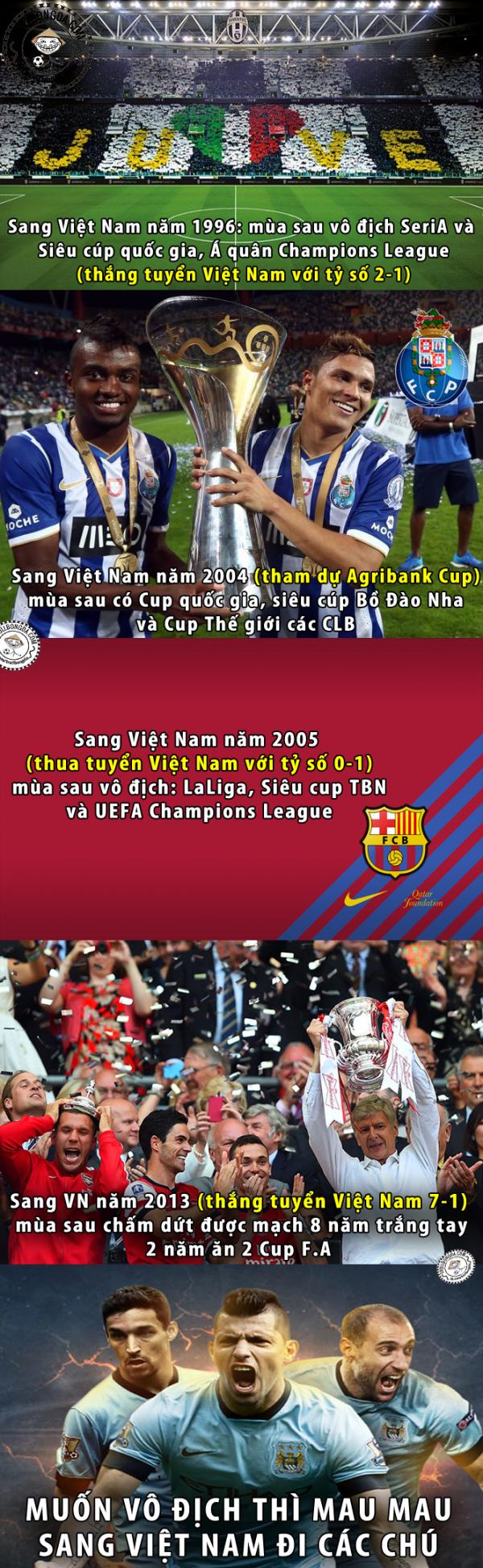 Man City sang Việt Nam là có lí do.