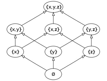 Các phép toán logic là Và, Hoặc, Không trong Đại số Boole. Ảnh: Wikipedia