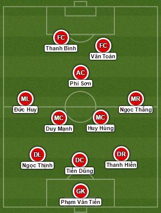 U23 Việt Nam theo phong cách 3-5-2