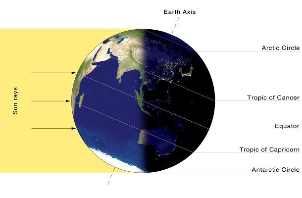 Một nửa Trái Đất chìm trong bóng đêm và lạnh lẽo. Nửa còn lại sẽ bị Mặt Trời thiêu đốt. Hình minh họa