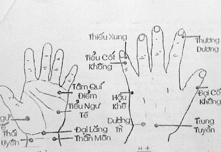 Một số huyệt đạo trên bàn tay (Ảnh minh họa)