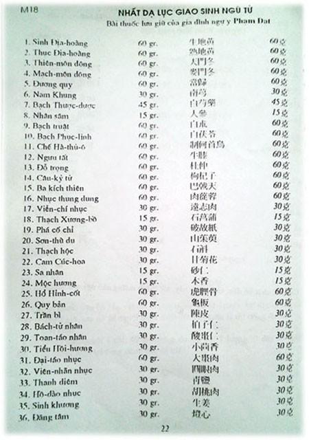Một dị bản Minh Mạng thang còn lưu truyền đến ngày nay (Ảnh: Zing.vn)