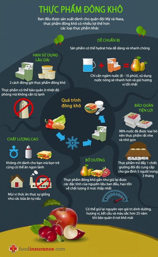 Cách bảo quản thực phẩm không cần tủ lạnh trong vòng ... 25 năm