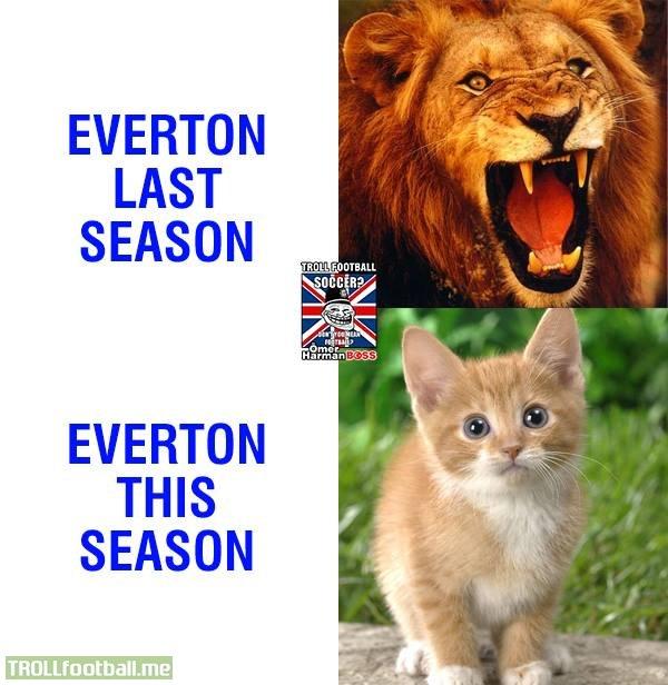 Everton năm qua và năm nay