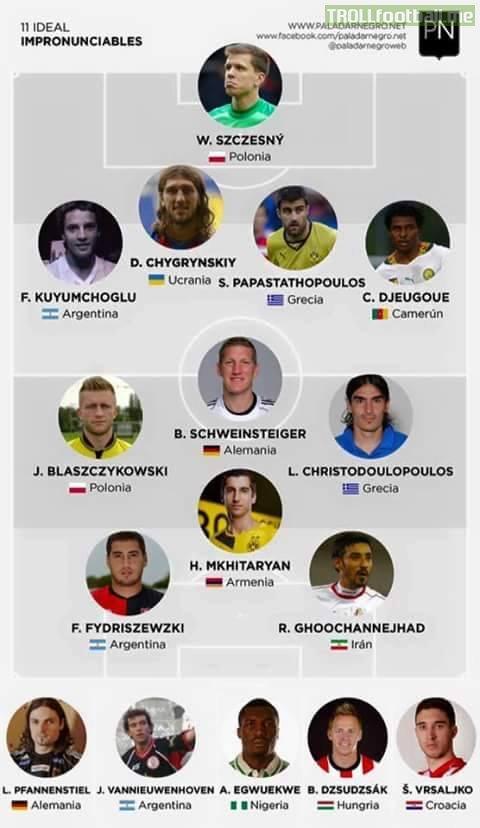 Đội hình các cầu thủ có tên khó đọc.