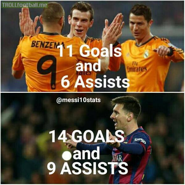 Messi chấp hết!!