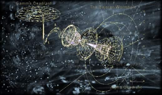Hiệu ứng cánh bướm có liên hệ chặt chẽ với vật lý lượng tử