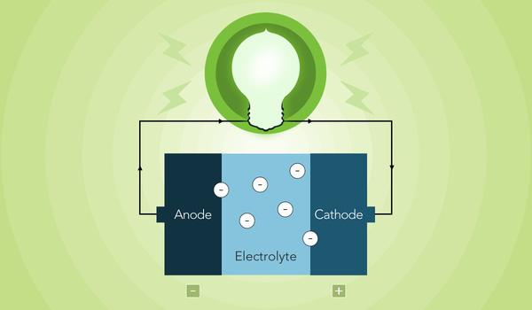 Cấu tạo của pin để thắp sáng bóng đèn