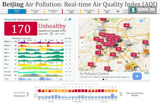 Chỉ số AQI ở Bắc Kinh ngày 26/04/2016 là 170.