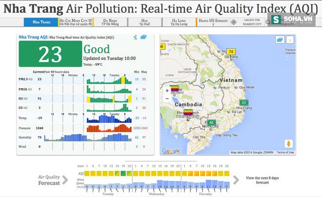 Chỉ số AQI ở Nha Trang ngày 26/04/2016 là 23.