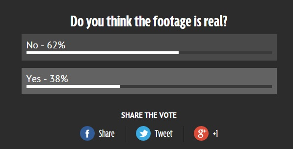 Kết quả khảo sát ý kiến độc giả của trang báo Mirror.