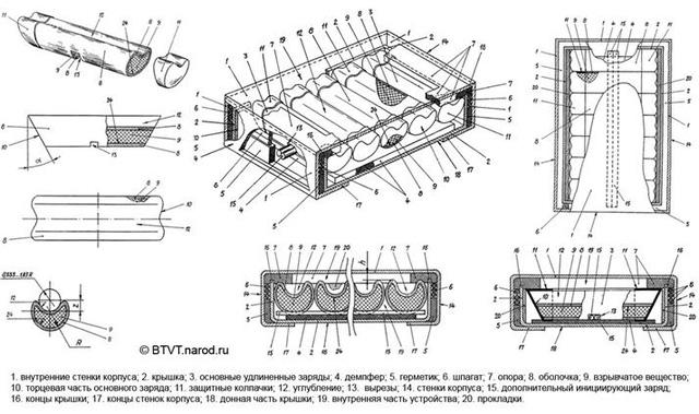 Sơ đồ kết cấu module và thỏi thuốc nổ của giáp phản ứng nổ Nozh