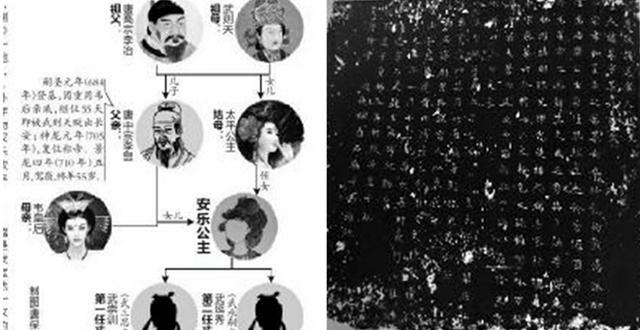 Bia mộ tóm tắt cuộc đời Công chúa An Lạc tại Trường An, Trung Quốc.