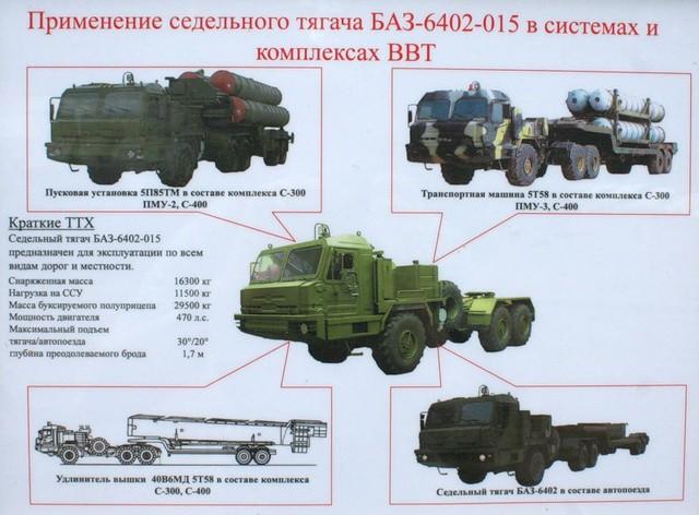 """Hệ thống khung thân và động lực của xe BAZ-6402-015 được sử dụng cho xe mang phóng đầu kéo 5P85T2 của Hệ thống TLPK S-400 """"Triumf"""". Ảnh: bmpd.livejournal.com."""