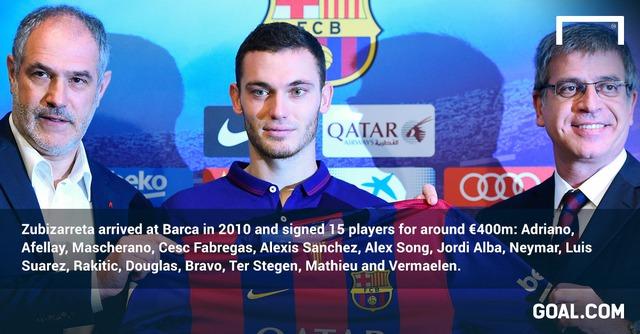 Andoni Zubizarreta đến Barca năm 2010, ông đã thực hiện 15 thương vụ chuyển nhượng với tổng giá trị lên tới 400 triệu euro