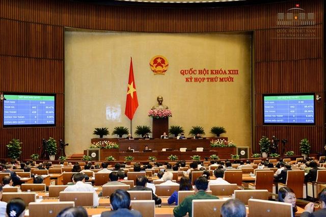 Các đại biểu Quốc hội biểu quyết thông qua các luật. Ảnh: quochoi.vn