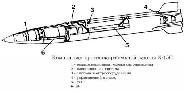 Ban đầu đây là một loại tên lửa hạt nhân tương đương với AGM-69 SRAM của Mỹ, một phiên bản với đầu đạn thông thường cũng đã được phát triển.