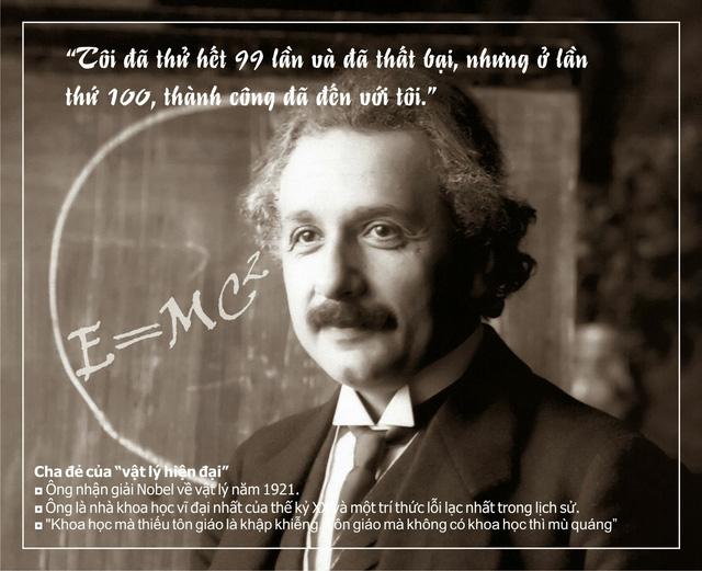Thuyết tương đối làm nên tên tuổi Einstein