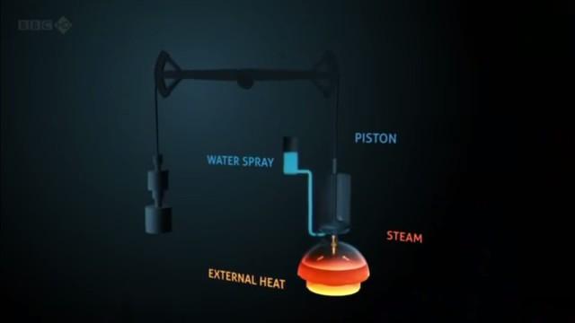 Nhiệt năng làm bốc hơi nước và tạo ra năng lượng