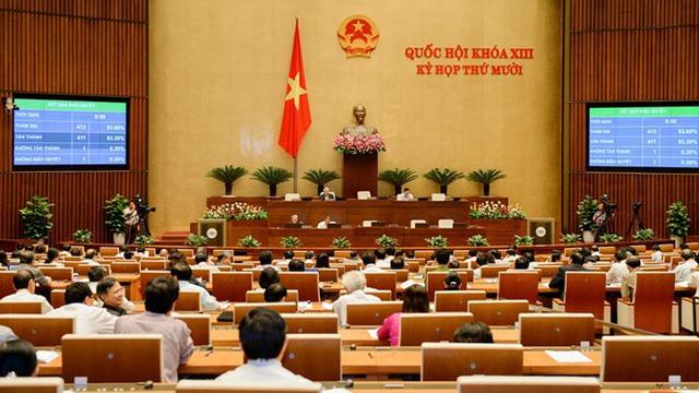 Phiên họp kỳ họp thứ 10 Quốc hội khóa XIII.