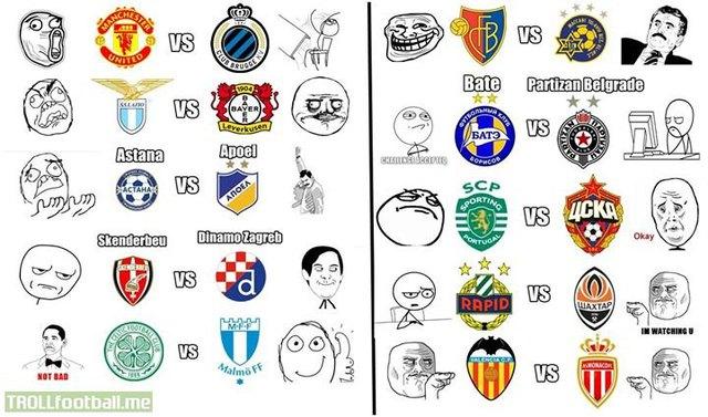 Vẻ mặt các đội sau lễ bốc thăm vòng play-off Champions League.