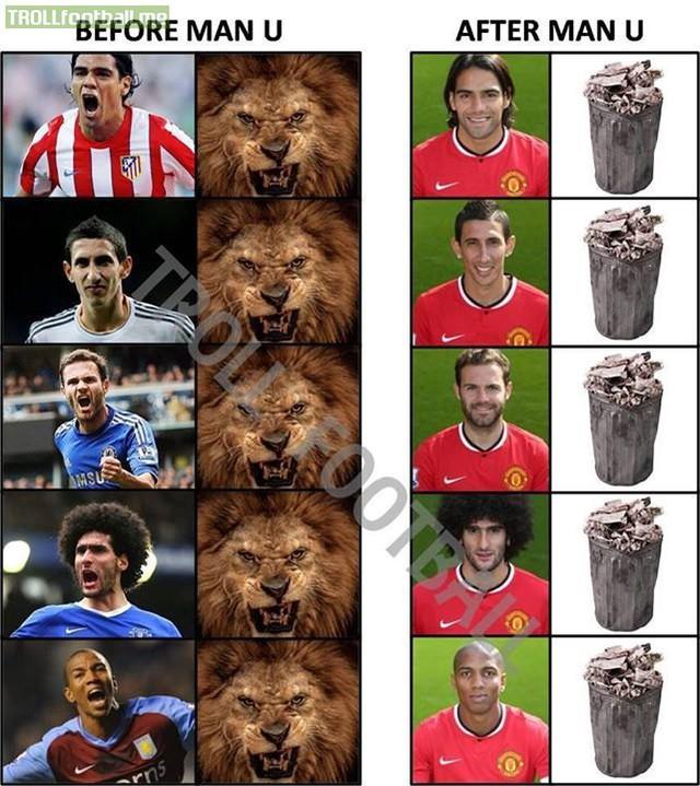 Tại Man United mà họ như thế