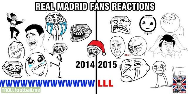 Fan Real năm nay khổ rồi