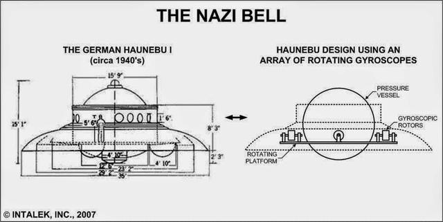 Nazi bell - đĩa bay hình chuông của Đức quốc xã.