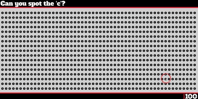 Bạn có tìm thấy chữ c chỉ trong 1 phút không?