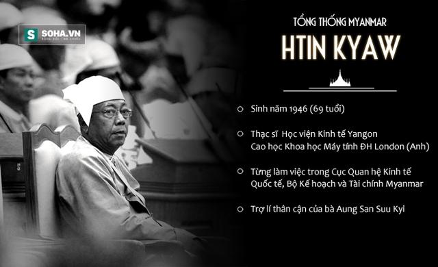 Thông tin sơ lược về tân Tổng thống Myanmar Htin Kyaw.