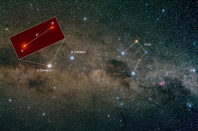 Vị trí của chòm Alpha Centauri.