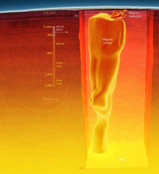 Đối ngược với lò magma nóng 2.500 độ F (tương đương 1.371 độ C) nấp bên dưới siêu núi lửa Yellowstone. Ảnh: Nationalgeographic.
