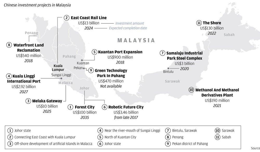 Malaysia: Dự án Vành đai, Con đường 10.5 tỷ USD sụp đổ - Chính quyền hủy thỏa thuận, đòi lại đất - Ảnh 2.