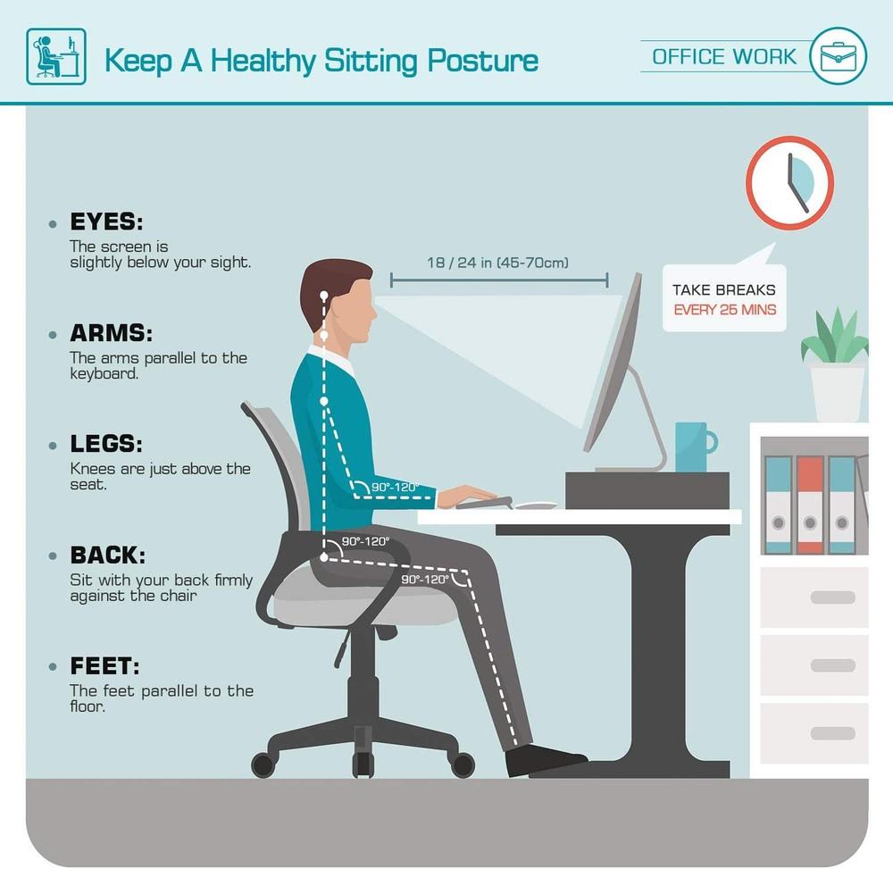 Lưu ý đặc biệt dành cho người làm việc văn phòng: Thời gian, tư thế nên làm để giảm bệnh tật - Ảnh 2.