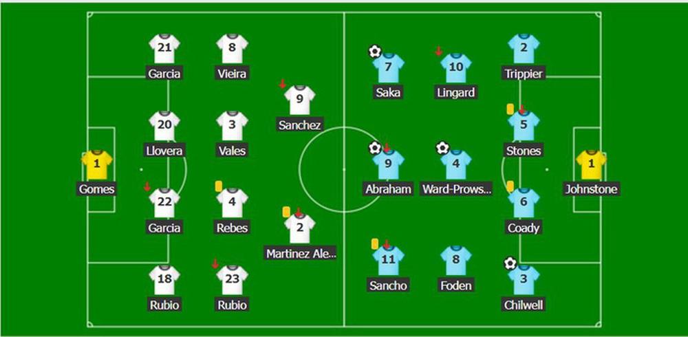 Tuyển Anh hủy diệt tí hon Andorra 5 bàn không gỡ - Ảnh 3.