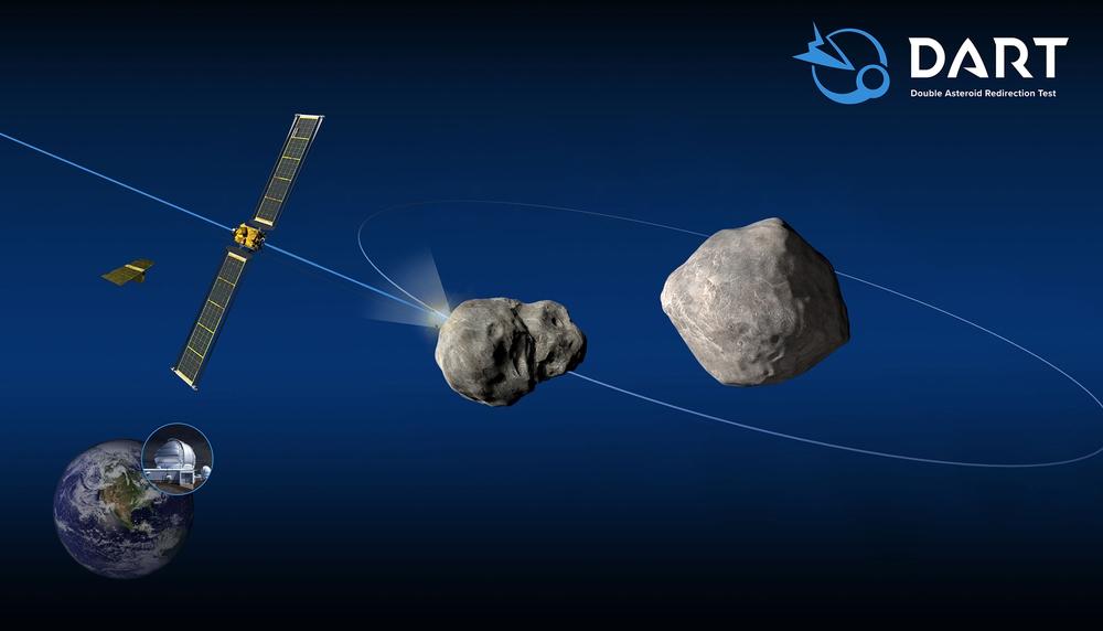Để bảo vệ Trái đất trước nguy cơ va chạm, NASA tuyên bố sẽ bắn tàu vũ trụ vào một tiểu hành tinh - Ảnh 5.