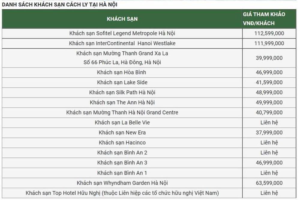 Bên trong khách sạn bị đồn có combo cách ly hơn 112 triệu/người cho hành khách từ TP.HCM, Đà Nẵng đến Hà Nội - Ảnh 1.