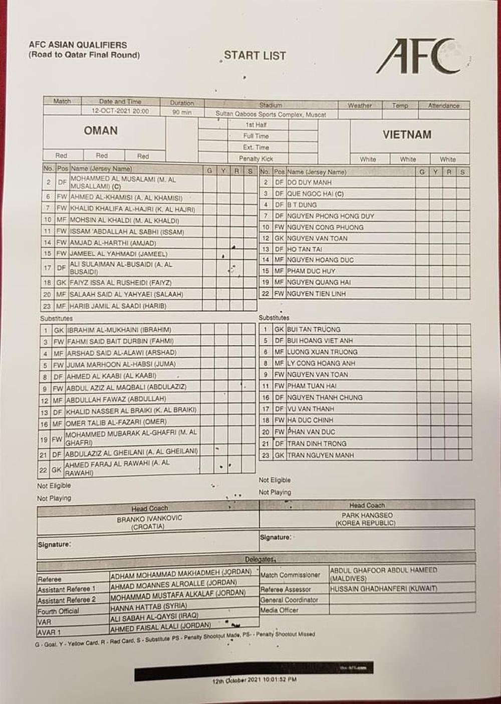 HẾT GIỜ Việt Nam 1-3 Oman: Mở tỷ số trước, Việt Nam vẫn ôm hận vì các sai lầm đầy tiếc nuối - Ảnh 1.