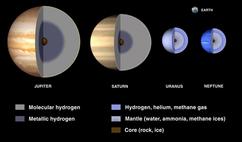 6 nơi có thể tìm thấy cội nguồn sự sống ngay tại Hệ Mặt Trời - Ảnh 6.
