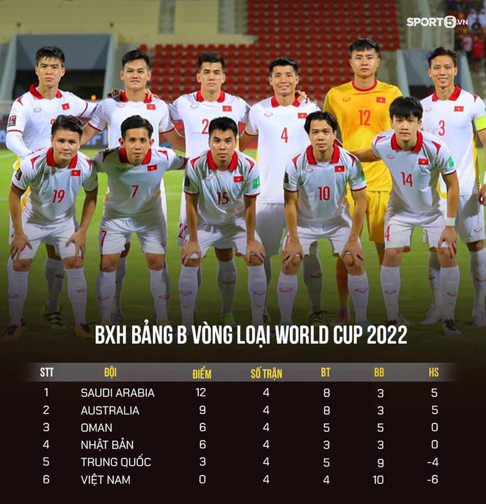 Cộng đồng mạng Việt Nam tràn vào fanpage tuyển Oman phàn nàn về lối chơi ruồi bâu - Ảnh 4.